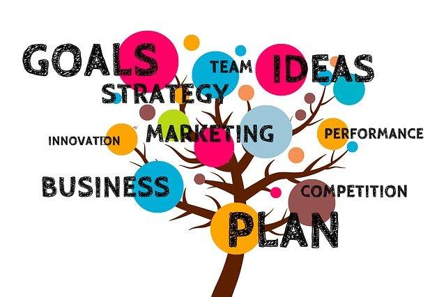 business success tree